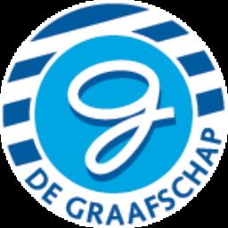 De Graafschap Sticker