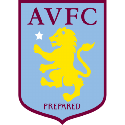 Aston Villa Sticker